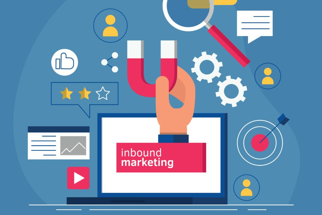 inbound marketing inbound sales
