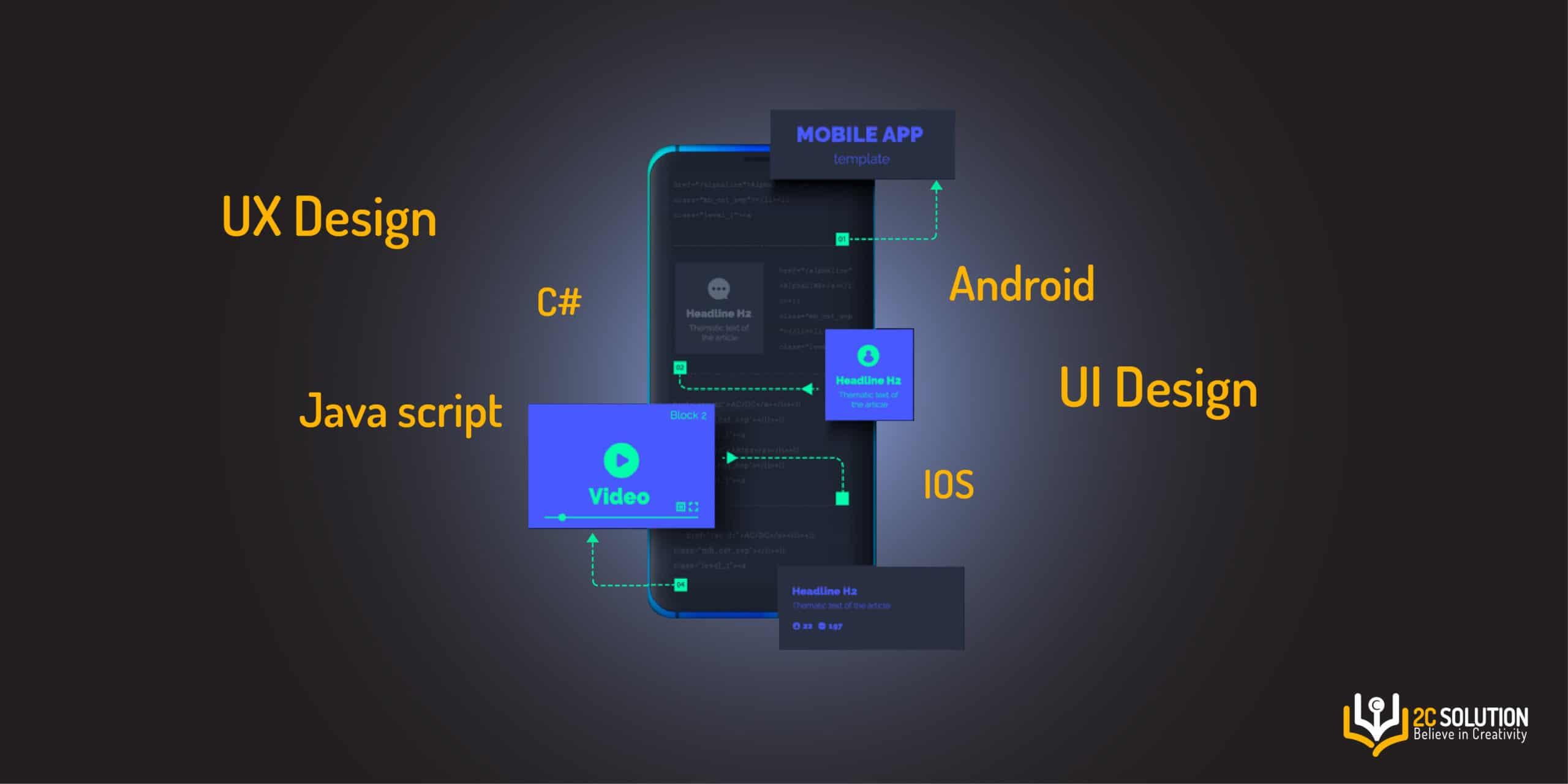 création application mobile-Maroc-2C Solution